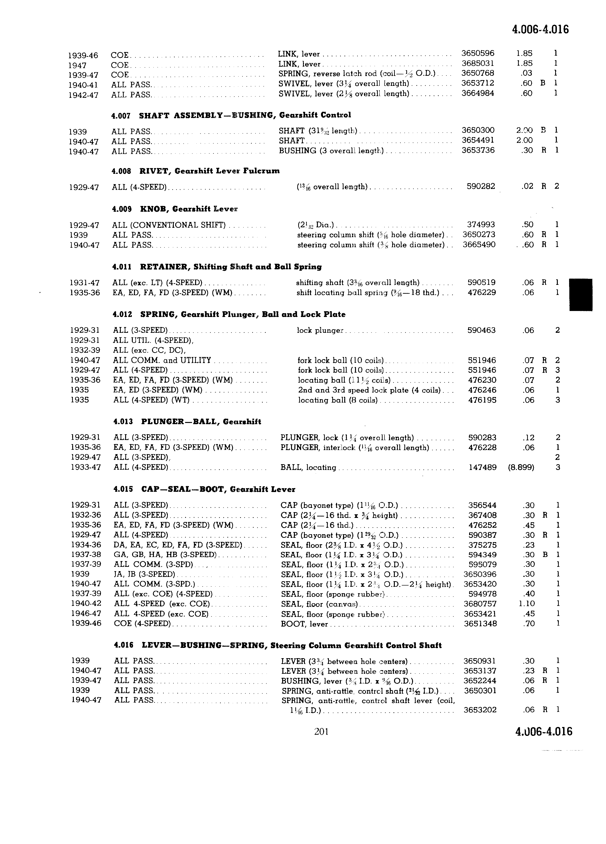 Master Parts Price List July 1947