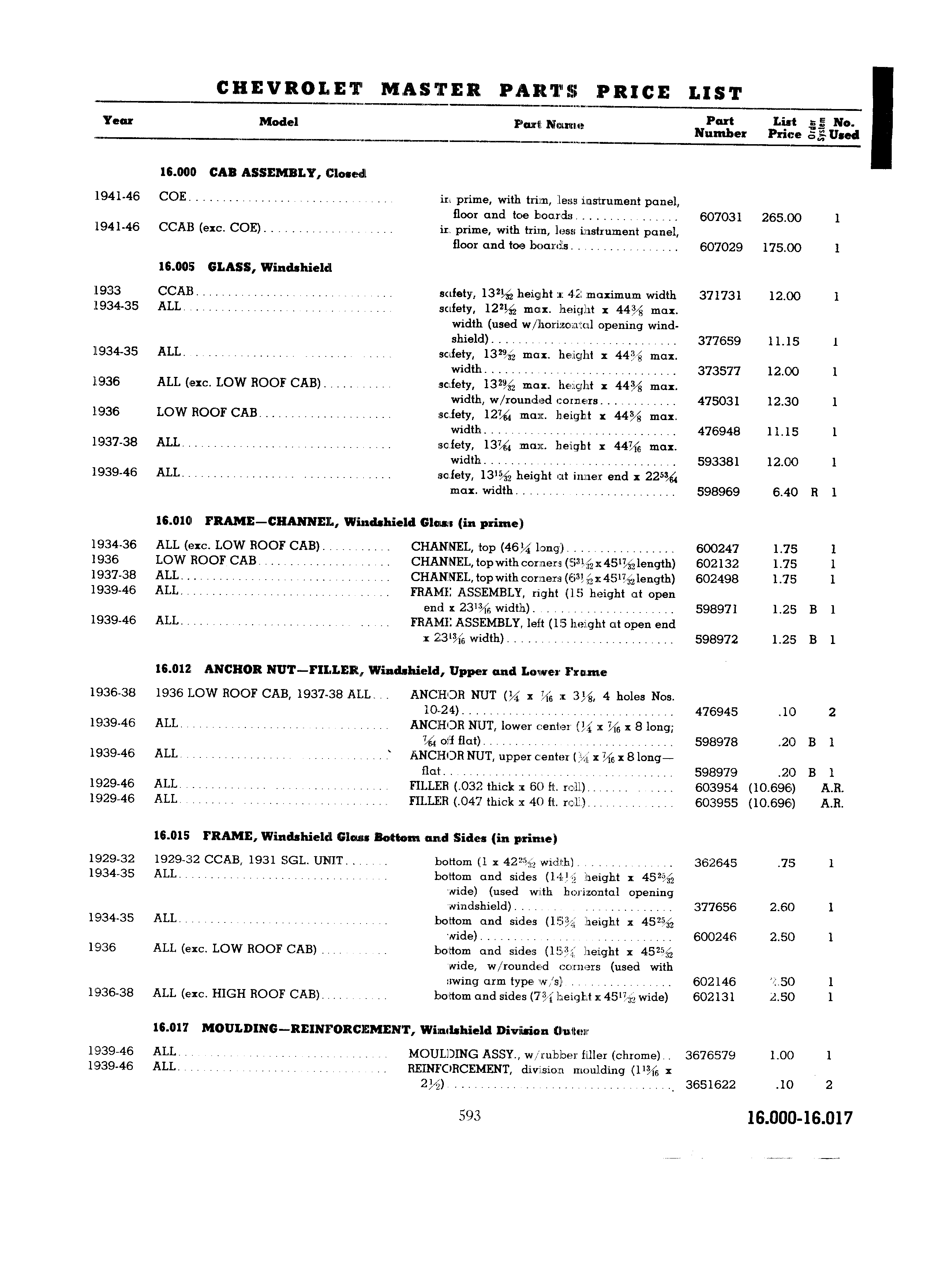 Master Parts Price List July 1946