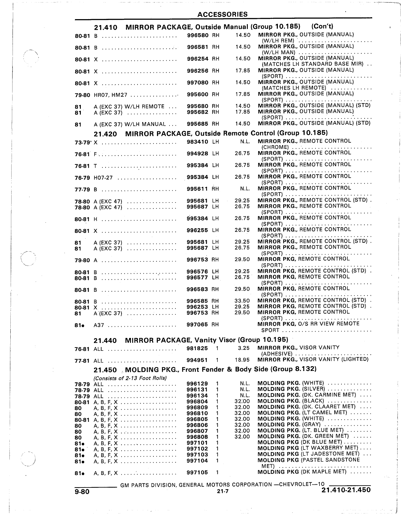 Parts Catalogue 10 September 1980